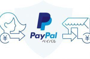 ペイパル入金Paypal